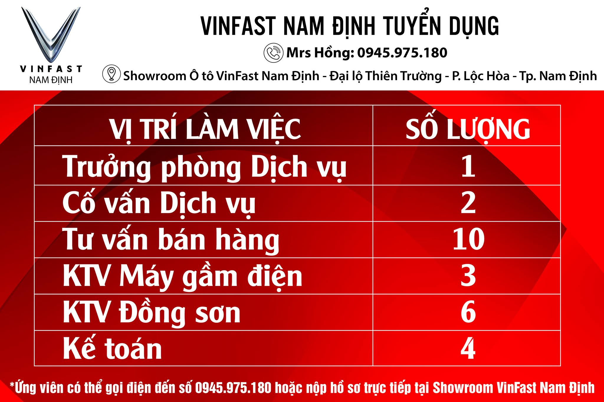 ‼️‼️ VinFast Ô tô Nam Định tuyển dụng nhiều vị trí tháng 1-2/2021, chấp nhận ứng viên đi làm sau Tết ‼️‼️